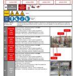 Fiche d'instruction de manœuvre de consignation sur appareil électrique