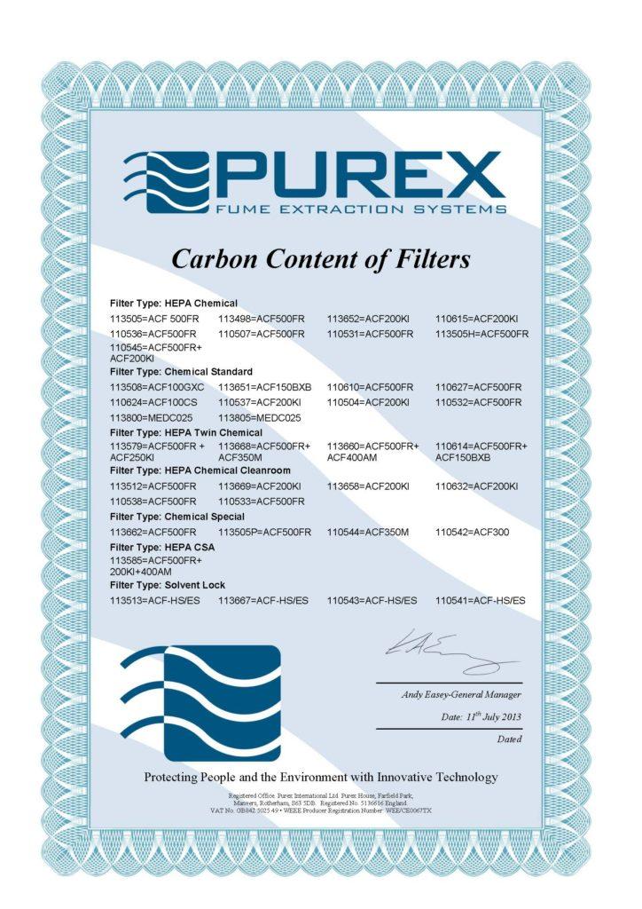 Certificat Purex sur le contenu des filtres HEPA au charbon actif