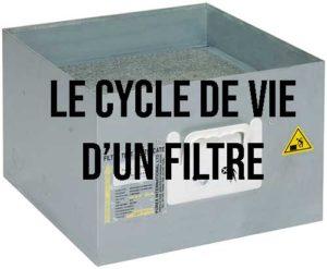 vignette article le cycle de vie d'un filtre HEP14 Purex